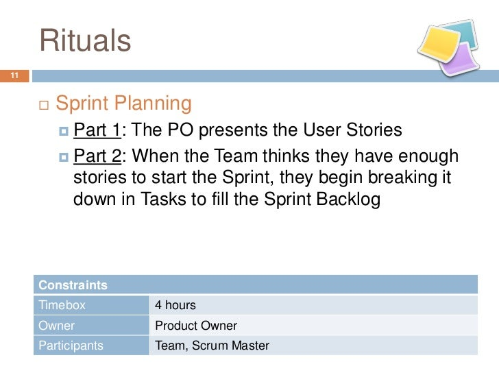 Rituals11        Sprint Planning          Part 1: The PO presents the User Stories          Part 2: When the Team think...
