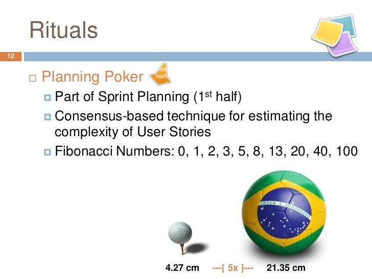 Rituals12        Planning Poker          Part of Sprint Planning (1st half)          Consensus-based technique for esti...