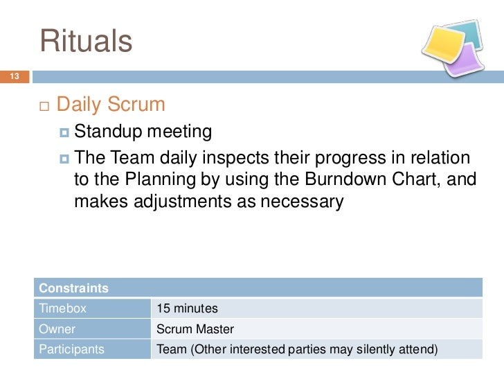 Rituals13        Daily Scrum          Standup meeting          The Team daily inspects their progress in relation      ...