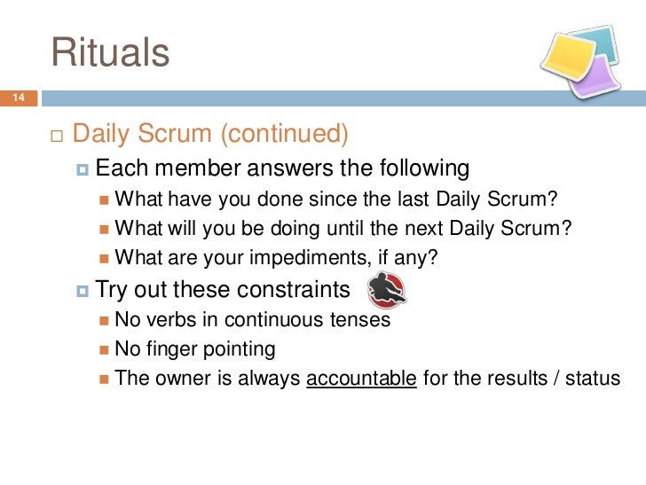 Rituals14        Daily Scrum (continued)            Each member answers the following              What have you done s...