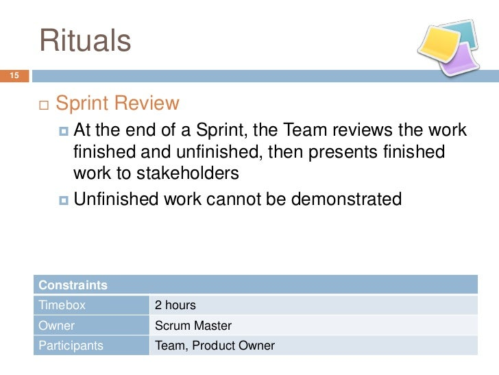 Rituals15        Sprint Review          At the end of a Sprint, the Team reviews the work           finished and unfinis...