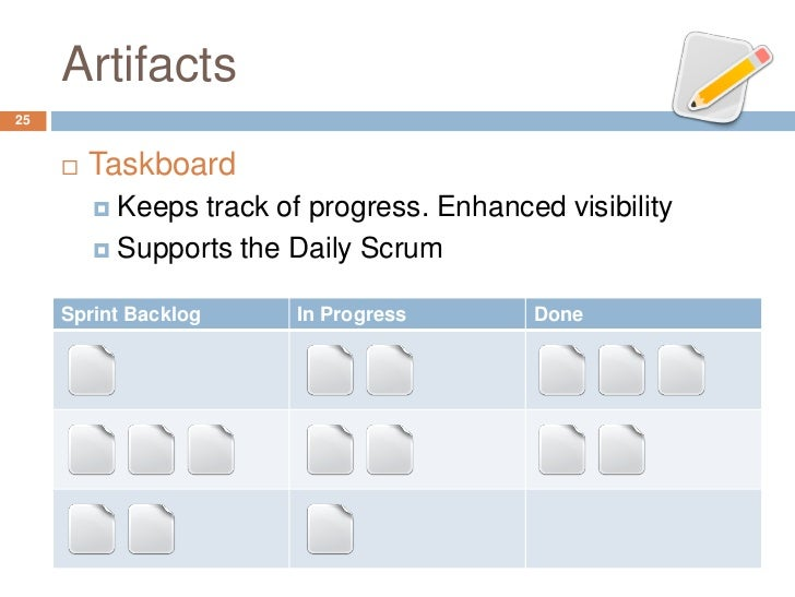 Artifacts25        Taskboard          Keeps track of progress. Enhanced visibility          Supports the Daily Scrum   ...