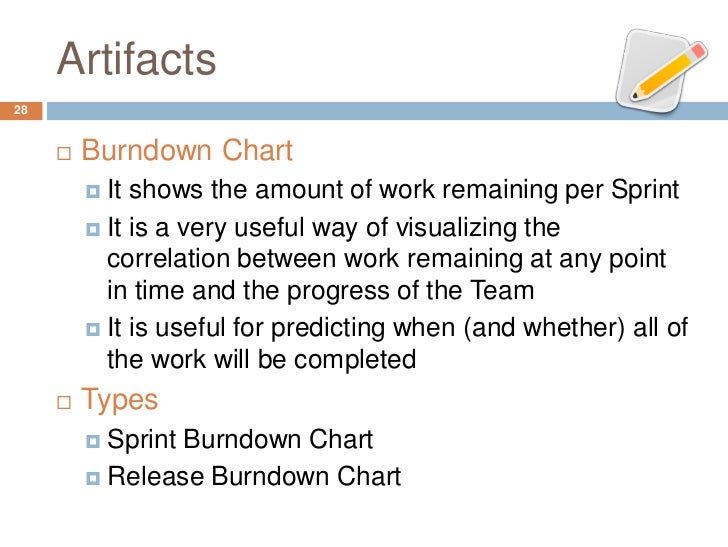 Artifacts28        Burndown Chart          It shows the amount of work remaining per Sprint          It is a very usefu...