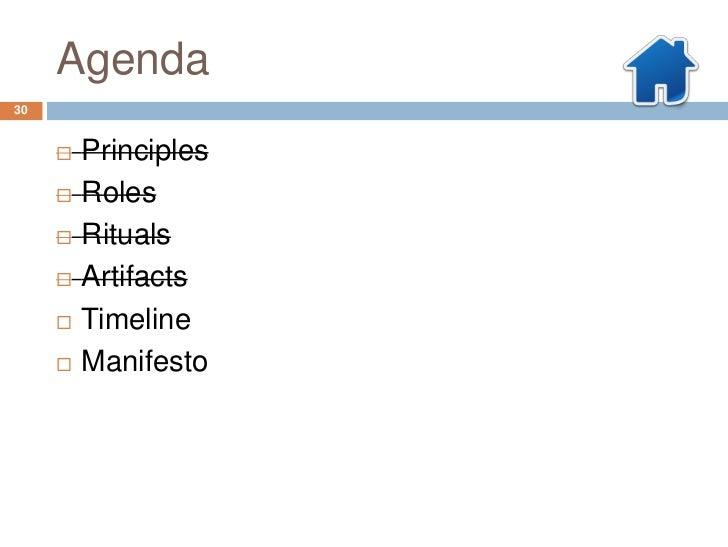Agenda30        Principles        Roles        Rituals        Artifacts        Timeline        Manifesto