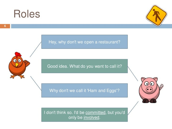 Roles6              Hey, why dont we open a restaurant?             Good idea. What do you want to call it?              W...