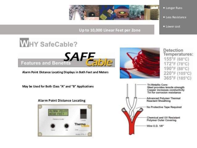 Detecci n lineal de temperatura o cable detector - Detector de cables ...
