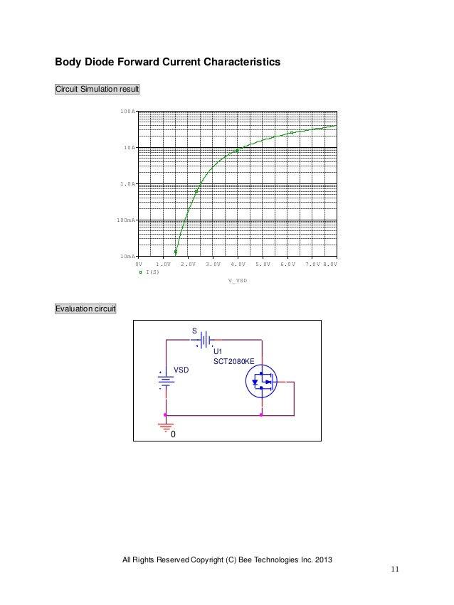 SPICE MODEL of SCT2080KE (Standard+BDS Model) in SPICE PARK