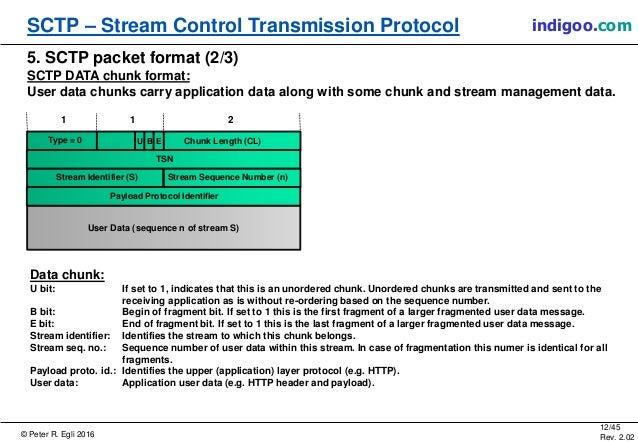 © Peter R. Egli 2016 12/45 Rev. 2.02 SCTP – Stream Control Transmission Protocol indigoo.com 5. SCTP packet format (2/3) S...