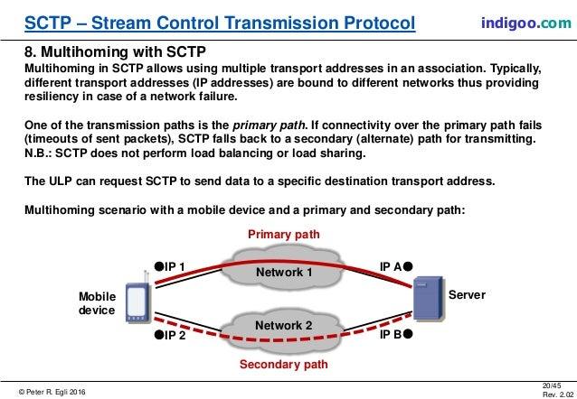 © Peter R. Egli 2016 20/45 Rev. 2.02 SCTP – Stream Control Transmission Protocol indigoo.com IP 1 IP 2 8. Multihoming with...