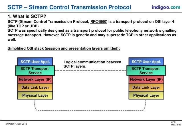 © Peter R. Egli 2016 3/45 Rev. 2.02 SCTP – Stream Control Transmission Protocol indigoo.com 1. What is SCTP? SCTP (Stream ...