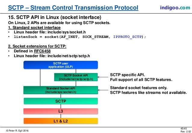 © Peter R. Egli 2016 45/45 Rev. 2.02 SCTP – Stream Control Transmission Protocol indigoo.com 15. SCTP API in Linux (socket...