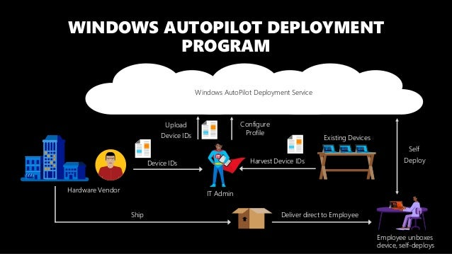 SCUGDK 1803 Windows Autopilot