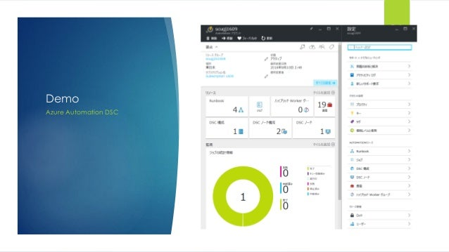Demo Azure Automation DSC 31