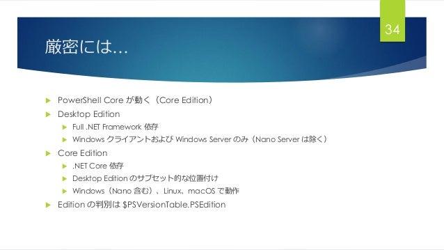 厳密には…  PowerShell Core が動く(Core Edition)  Desktop Edition  Full .NET Framework 依存  Windows クライアントおよび Windows Server のみ...