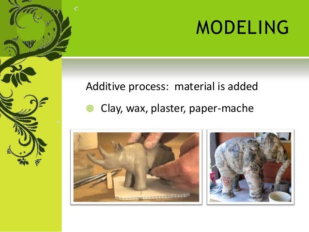 SCULPTURE: ADDITIVE,SUBTRACTIVE AND KINETIC