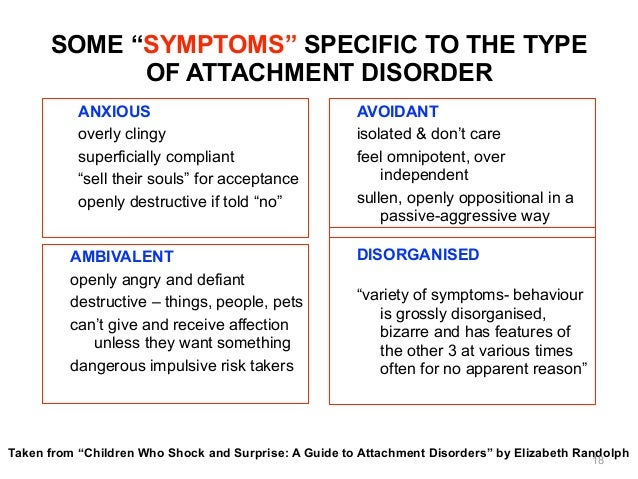 Anxious ambivalent attachment definition