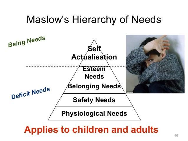 attachment  trauma  emotional regulation in school to make