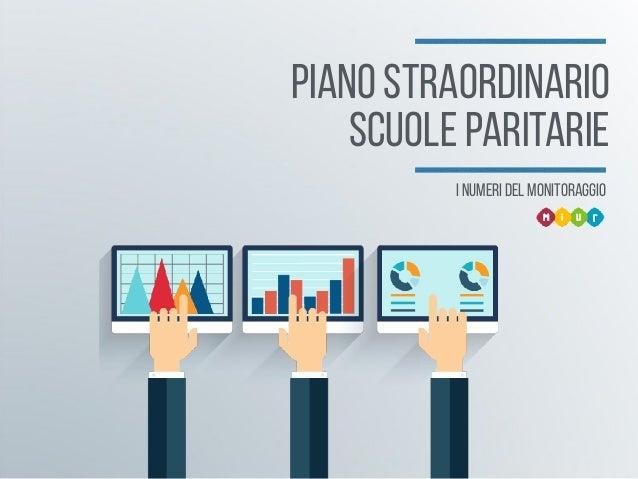 PIANO STRAORDINARIO SCUOLE PARITARIE i numeri del monitoraggio Piano Straordinario scuole paritarie