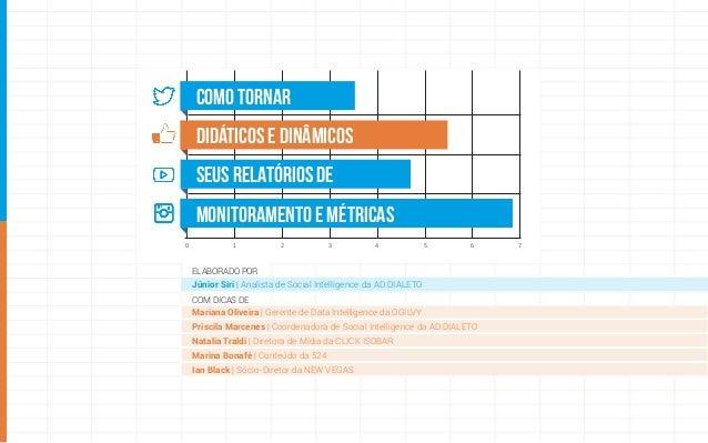 COMO TORNAR 0 1 2 3 4 5 6 7 DIDÁTICOS E DINÂMICOS SEUS RELATÓRIOS DE MONITORAMENTO E MÉTRICAS Priscila Marcenes | Coordena...