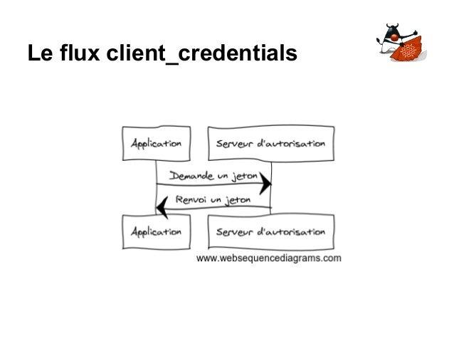 Le flux client_credentials
