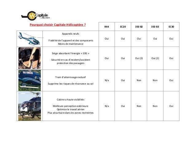 Pourquoi choisir Capitale Hélicoptère ?                                                          R44   EC20   350 B2    35...