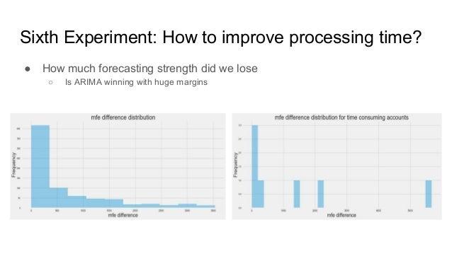 Pranav Bahl & Jonathan Stacks - Robust Automated Forecasting