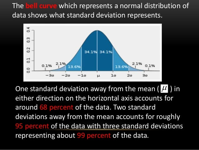 Introduction to biostat standard deviation and variance standard deviation formula ccuart Image collections