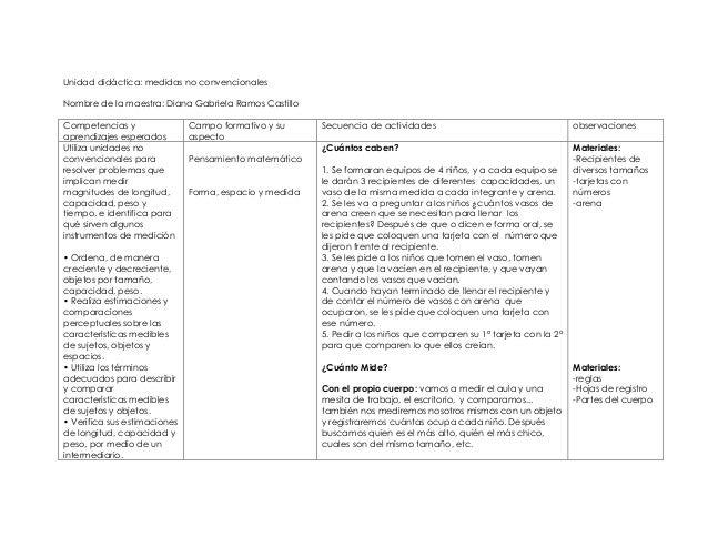 Unidad didáctica: medidas no convencionalesNombre de la maestra: Diana Gabriela Ramos CastilloCompetencias yaprendizajes e...
