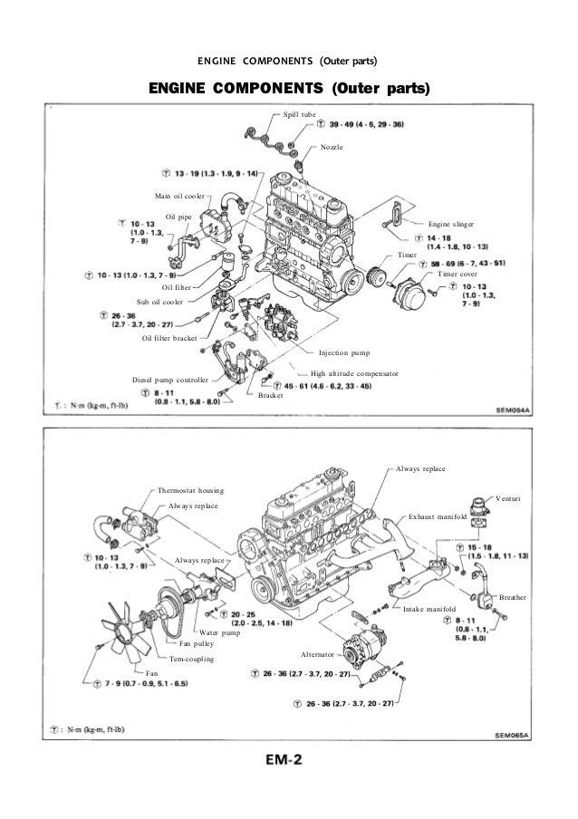 nissan sd23 manual de taller engine components