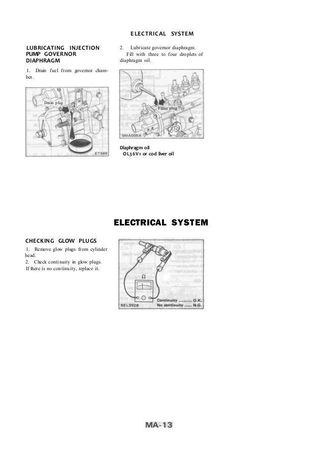 Nissan Sd23 manual de taller