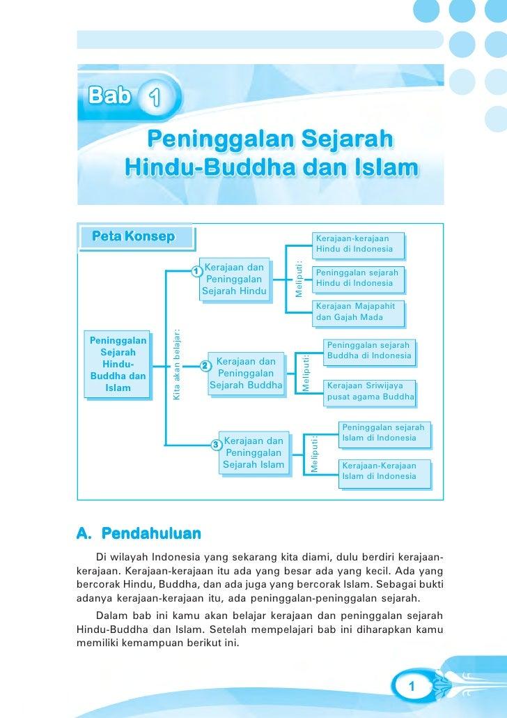 78 Peninggalan Sejarah Yang Bercorak Islam Di Indonesia Materi Bahan Ajar Ips Sd Kelas Vi