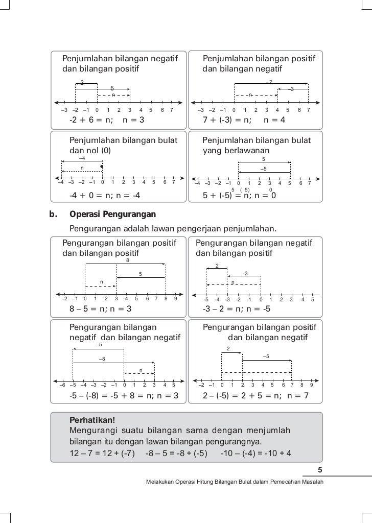 Soal Matematika Sd Kelas 1 Bilangan Loncat Soal Matematika Kelas Bilangan Kumpulan Soal