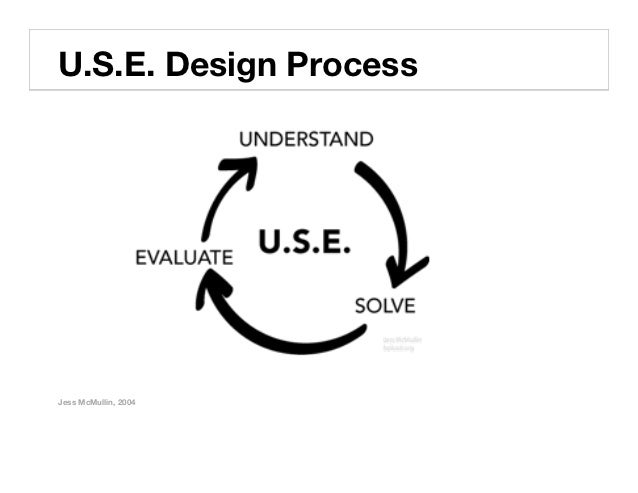 how to break into user experience design