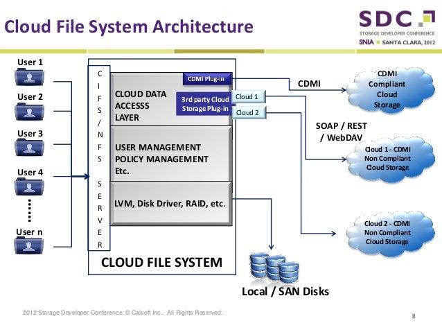 Database Management in the Cloud Computing Era
