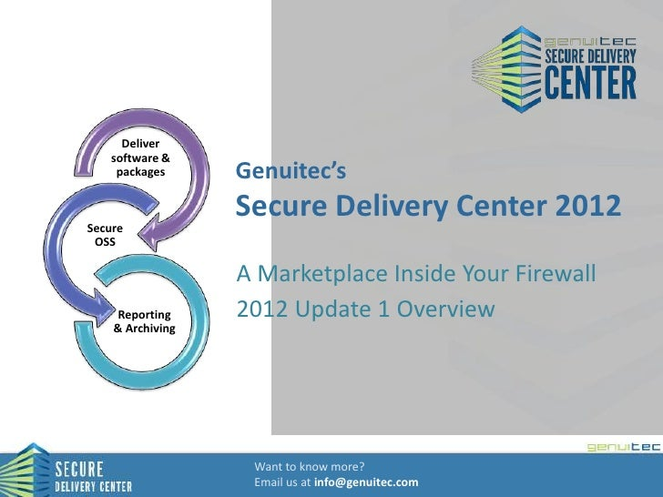 Deliver   software &    packages      Genuitec'sSecure                  Secure Delivery Center 2012 OSS                  A...