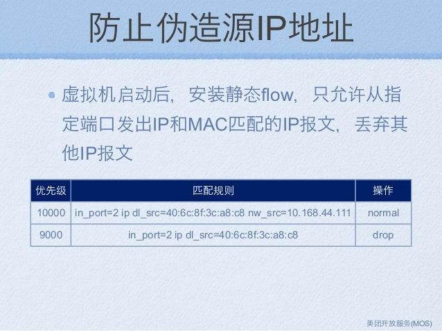 防止伪造源IP地址 虚拟机启动后,安装静态flow,只允许从指 定端口发出IP和MAC匹配的IP报文,丢弃其 他IP报文 优先级 匹配规则 操作 10000 in_port=2 ip dl_src=40:6c:8f:3c:a8:c8 nw_sr...