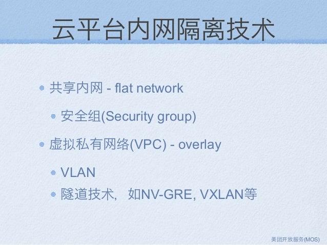 云平台内网隔离技术 共享内网 - flat network 安全组(Security group) 虚拟私有网络(VPC) - overlay VLAN 隧道技术,如NV-GRE, VXLAN等 美团 放服务(MOS)