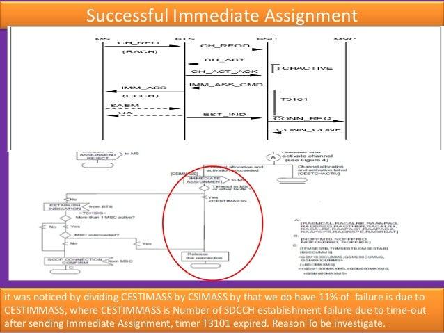 no prompt assignment