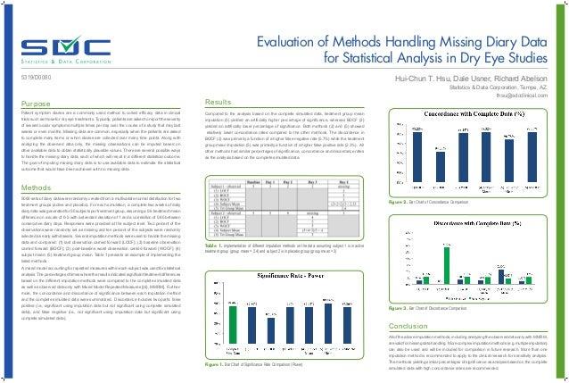 Evaluation of Methods Handling Missing Diary Datafor Statistical Analysis in Dry Eye StudiesHui-Chun T. Hsu, Dale Usner, R...