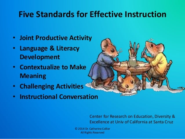 language learning strategy instruction current issues and research