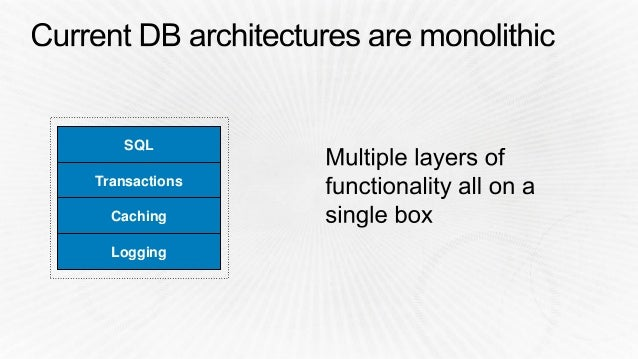 (SDD415) NEW LAUNCH: Amazon Aurora: Amazon's New Relational Database Engine | AWS re:Invent 2014 Slide 2