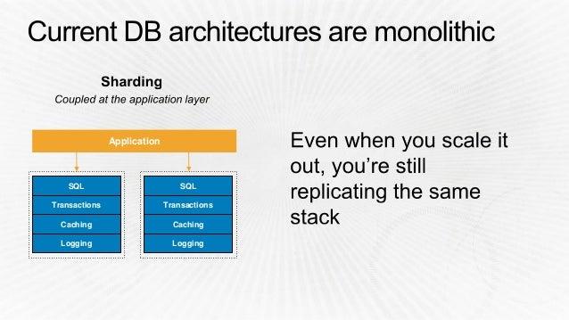 (SDD415) NEW LAUNCH: Amazon Aurora: Amazon's New Relational Database Engine | AWS re:Invent 2014 Slide 3