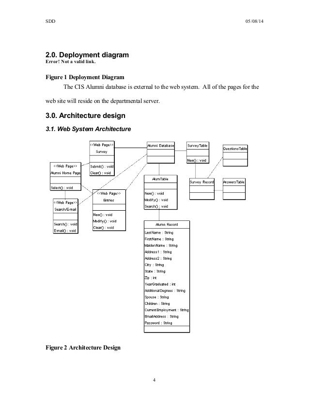 Software Design Description Sdd Sample