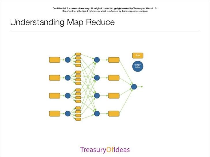 SDEC2011 Essentials of map reduce Slide 2