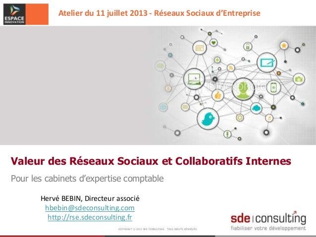 COPYRIGHT © 2013 SDE CONSULTING. TOUS DROITS RÉSERVÉS. Pour les cabinets d'expertise comptable Valeur des Réseaux Sociaux ...
