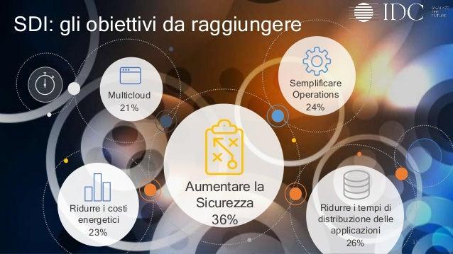 © IDC Visit us at IDCitalia.com and follow us on Twitter: @IDCItaly 1111 SDI: gli obiettivi da raggiungere Aumentare la Si...