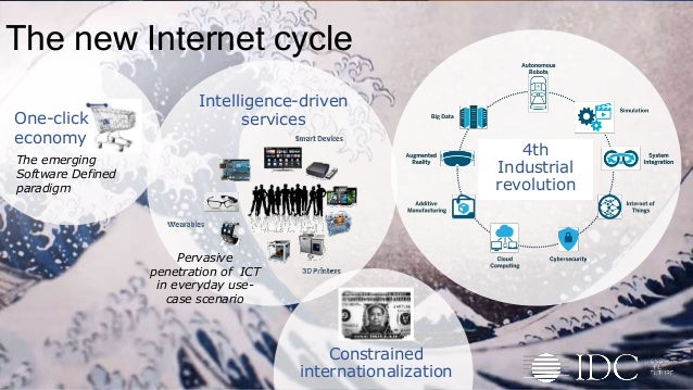 © IDC Visit us at IDCitalia.com and follow us on Twitter: @IDCItaly The new Internet cycle Constrained internationalizatio...