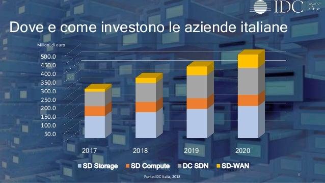 © IDC Visit us at IDCitalia.com and follow us on Twitter: @IDCItaly 6 Dove e come investono le aziende italiane Milioni di...
