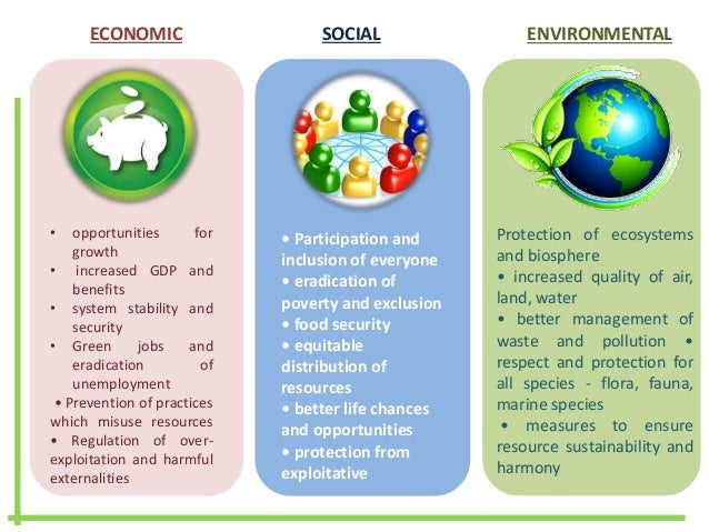 sustainable economic and social development through Through sustainable consumption  tend to focus on one of the three components of sustainable development: economic, social or  huffpost impact.