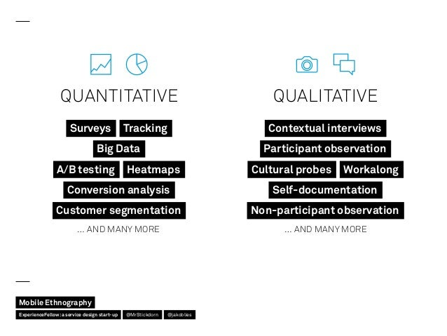Big Data Customer segmentation A/B testing Heatmaps Conversion analysis Surveys Tracking … AND MANY MORE QUALITATIVE   Q...